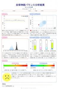HRV_sample