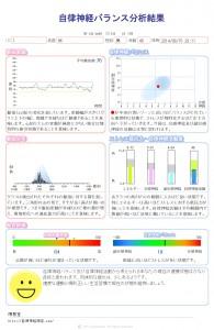 Easy_HRV__1_HK_2014_08_15_20_11